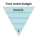 Triangle explaining budget